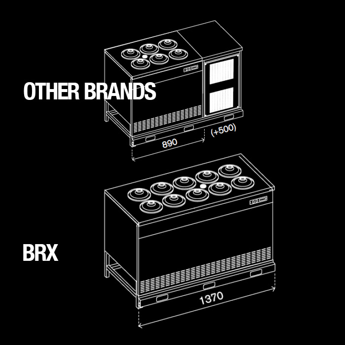 BRX _ Space saving other brands