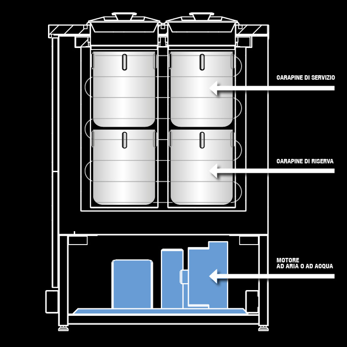BRX _ Space saving schema