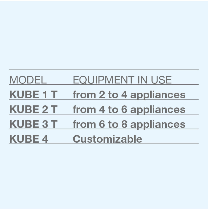 BRX _ Water economizer Kube T for cooling technical data