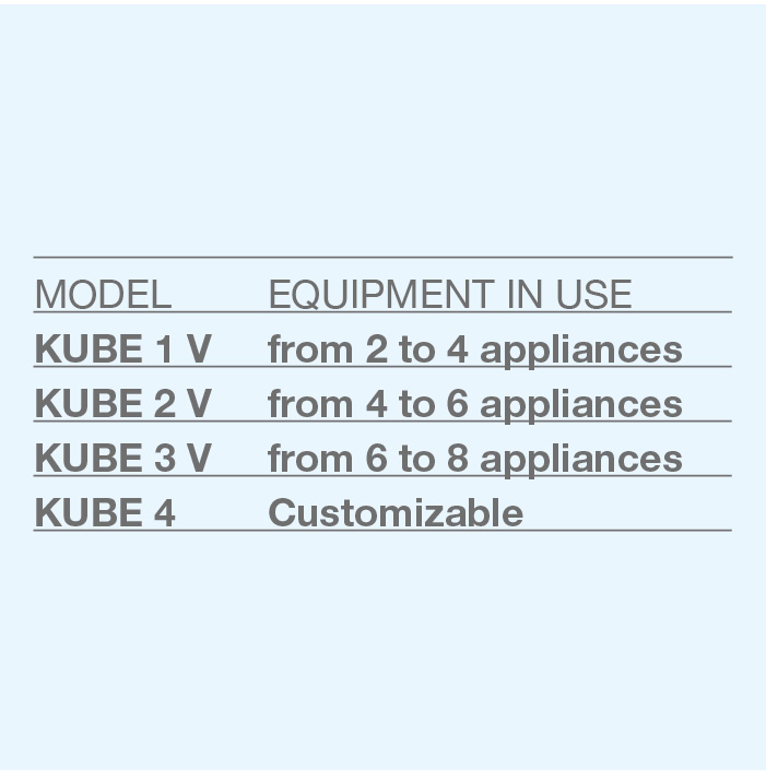 BRX _ Water economizer Kube V for cooling technical data